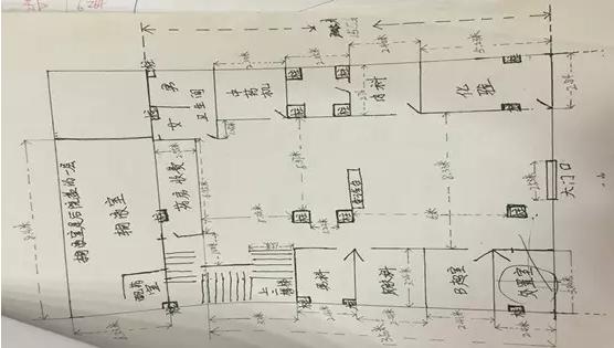 房屋量房平面图怎么画手绘